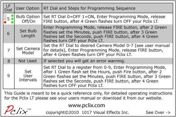 Pclix_LT_Programming_Guide_Back_1.7